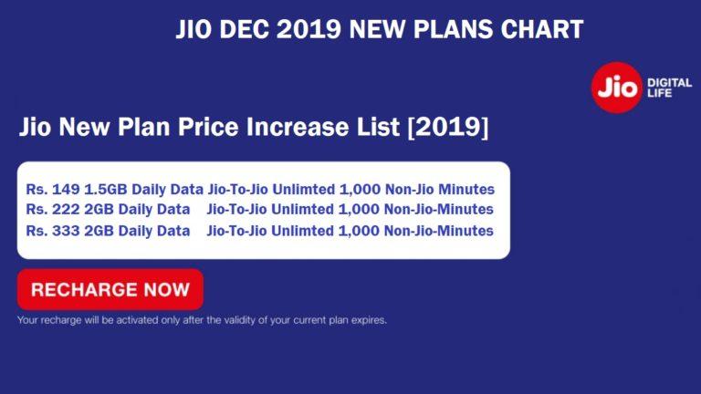 jio new plan 2019